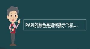 PAPI的颜色是如何指示飞机与下滑道的关系的?()